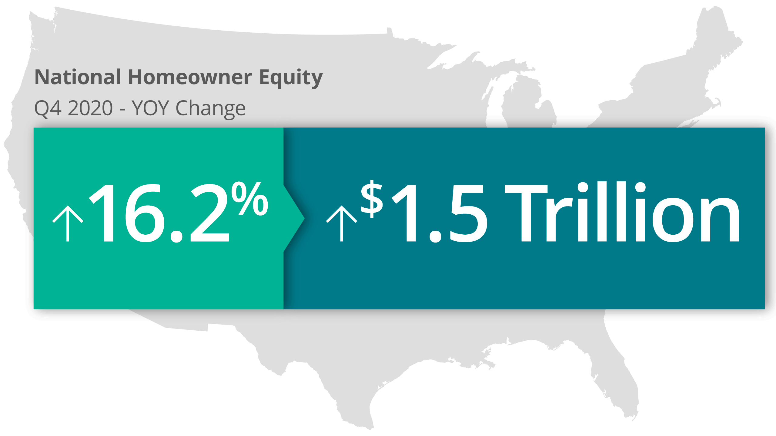 CoreLogic Economic Trends - Homeowner Equity Report Snapshot