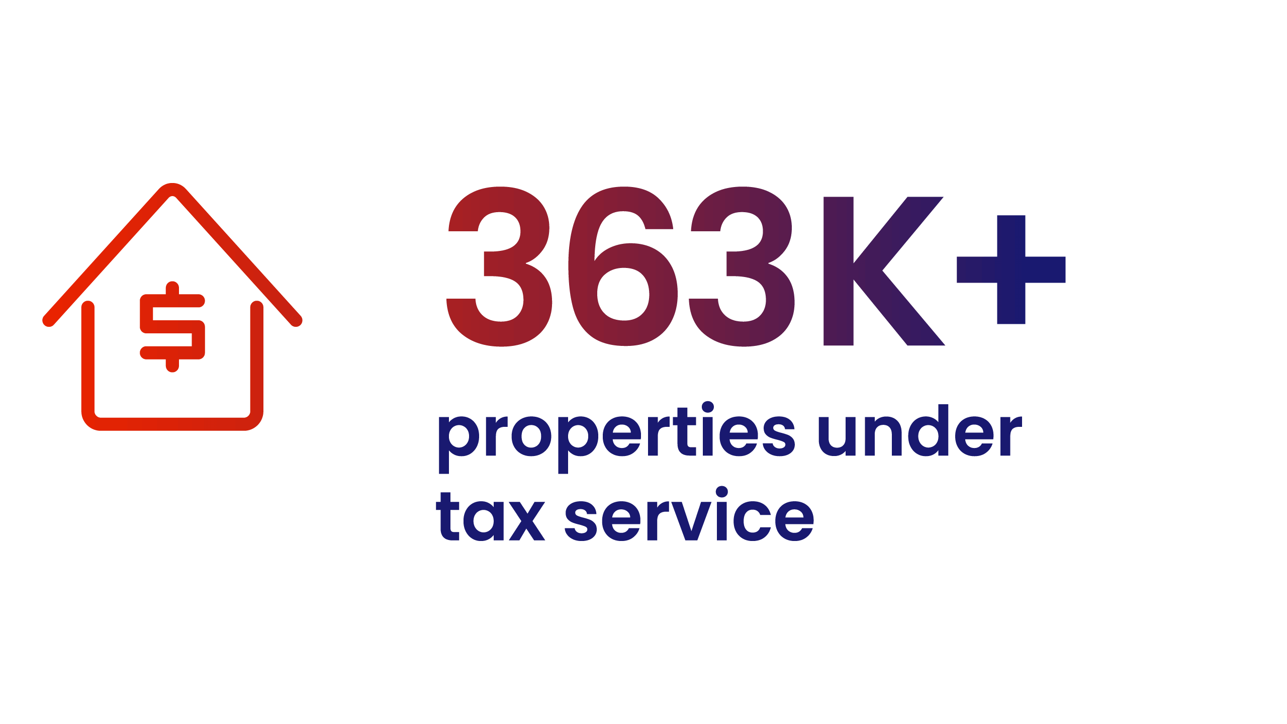 """CoreLogic Commercial Tax Solutions - infographic """"363K+ properties under tax service"""""""