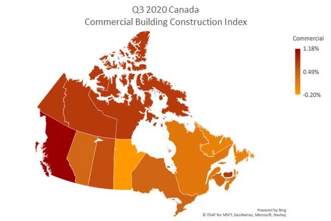 Q3 Commercial Building Index