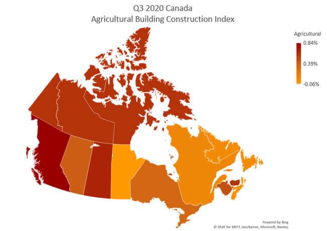 Q3 2020 Commercial Building Index CA Agriculture