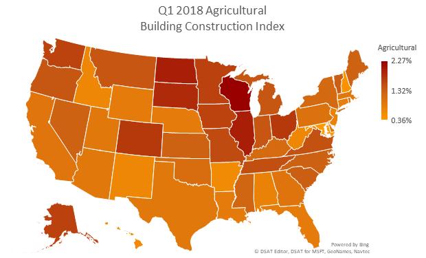 Q1 2018 Agriculture Construction Index