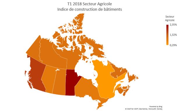 Q1 2018 Agriculture Construction Index Canada