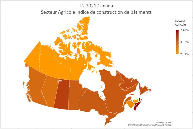 Q2 2021 Canada Agriculture Construction Index