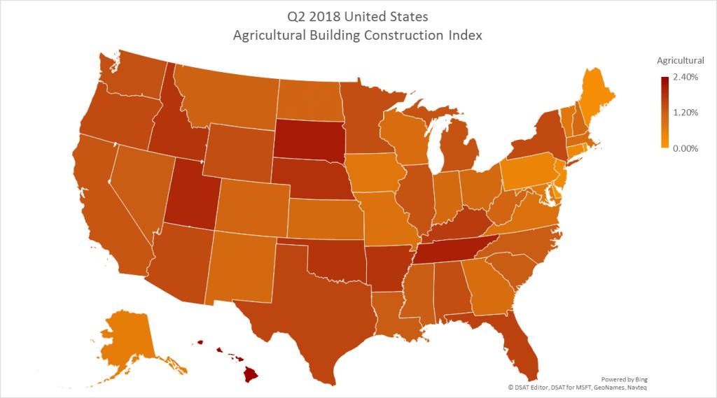 Q3 2018 Agriculture Construction Index