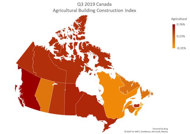Q432019 Canada Commercial Building Construction Index