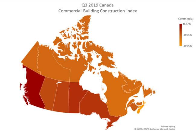 Q3 2019 Canada Commercial Building Construction Index