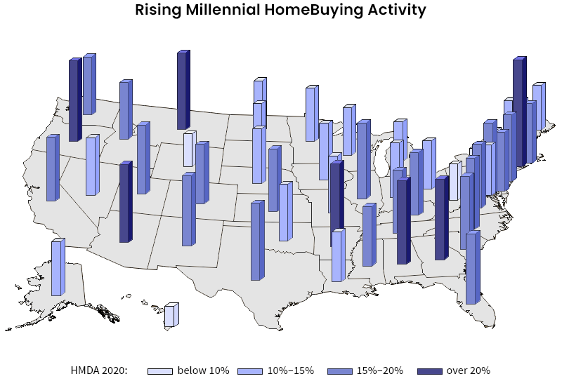 Figure 3: Mapping Millennial Homebuying Growth Spurts