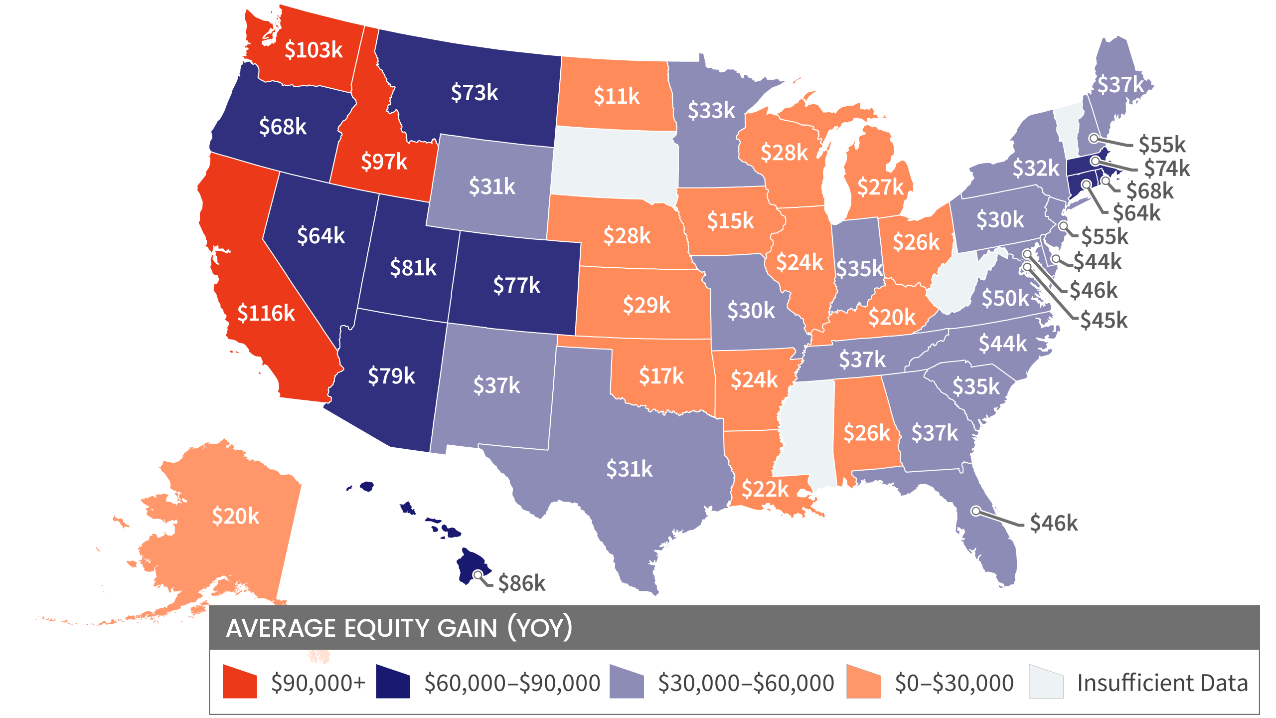 Figure 4 National Homeowner Equity Average Equity Gain